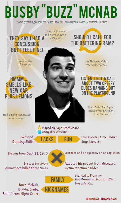 buzz-mc-nab-infographic-psych