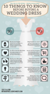 Infographic – Things you need to know to buy a Wedding Dress
