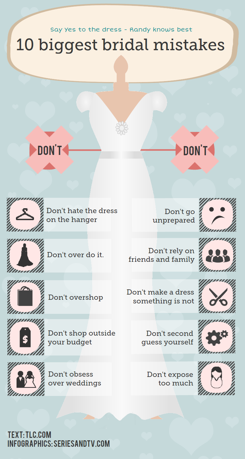 Infographic 10 Mistakes Brides Ping Wedding Dress
