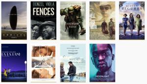 Complete list of Oscars 2017 Winners of the Academy Awards #Oscars2017