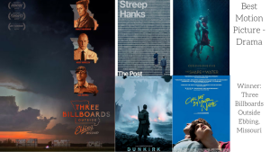 Complete List of Golden Globe Winners and Nominees 2018